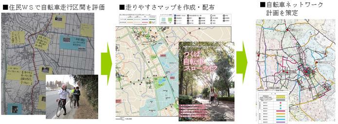 住民参加型の走りやすさマップの作成と自転車ネットワーク計画